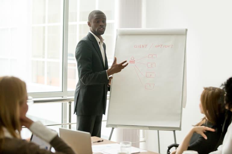 PMI-PBA® Domain: Needs Assessment