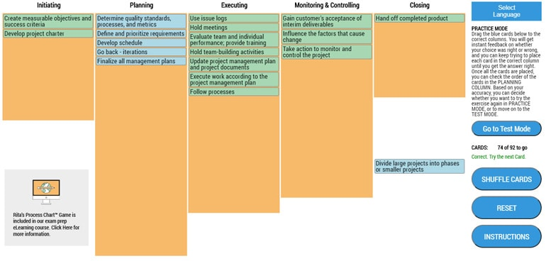 PMP® Exam Tools: Master Rita Mulcahy's Process Chart